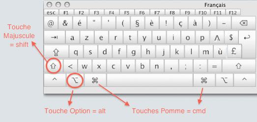 imprime ecran clavier apple installateur